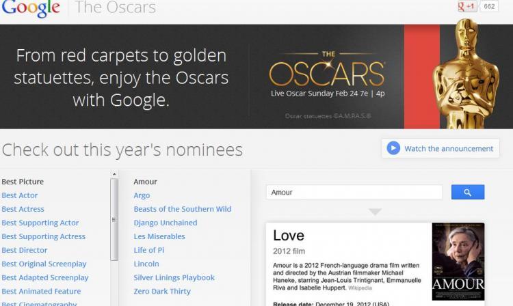 Google Lanza Sitio Especial Sobre Los Oscar Tecno