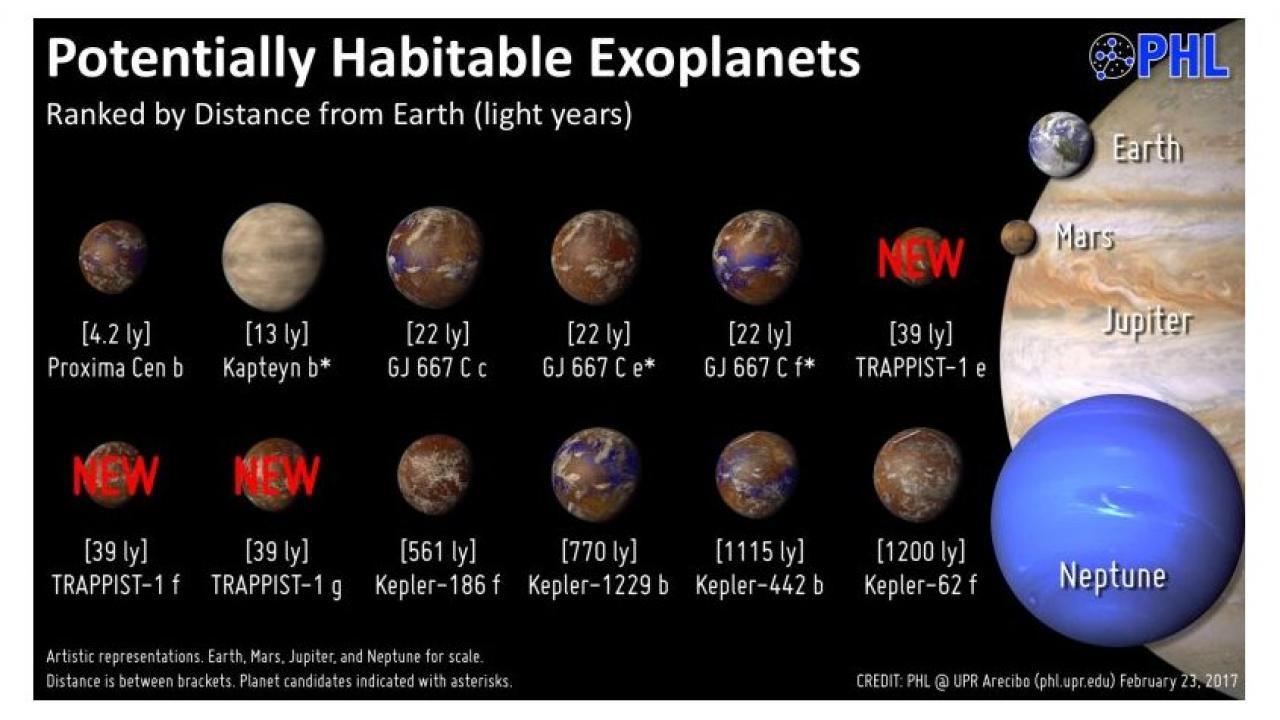 habitable planets list - 1200×675
