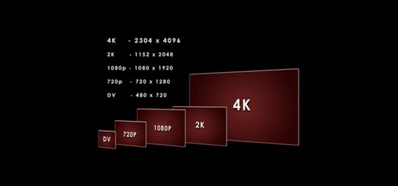 Qu televisor deber as comprar full hd o ultra hd 4k - Tamano televisor distancia ...