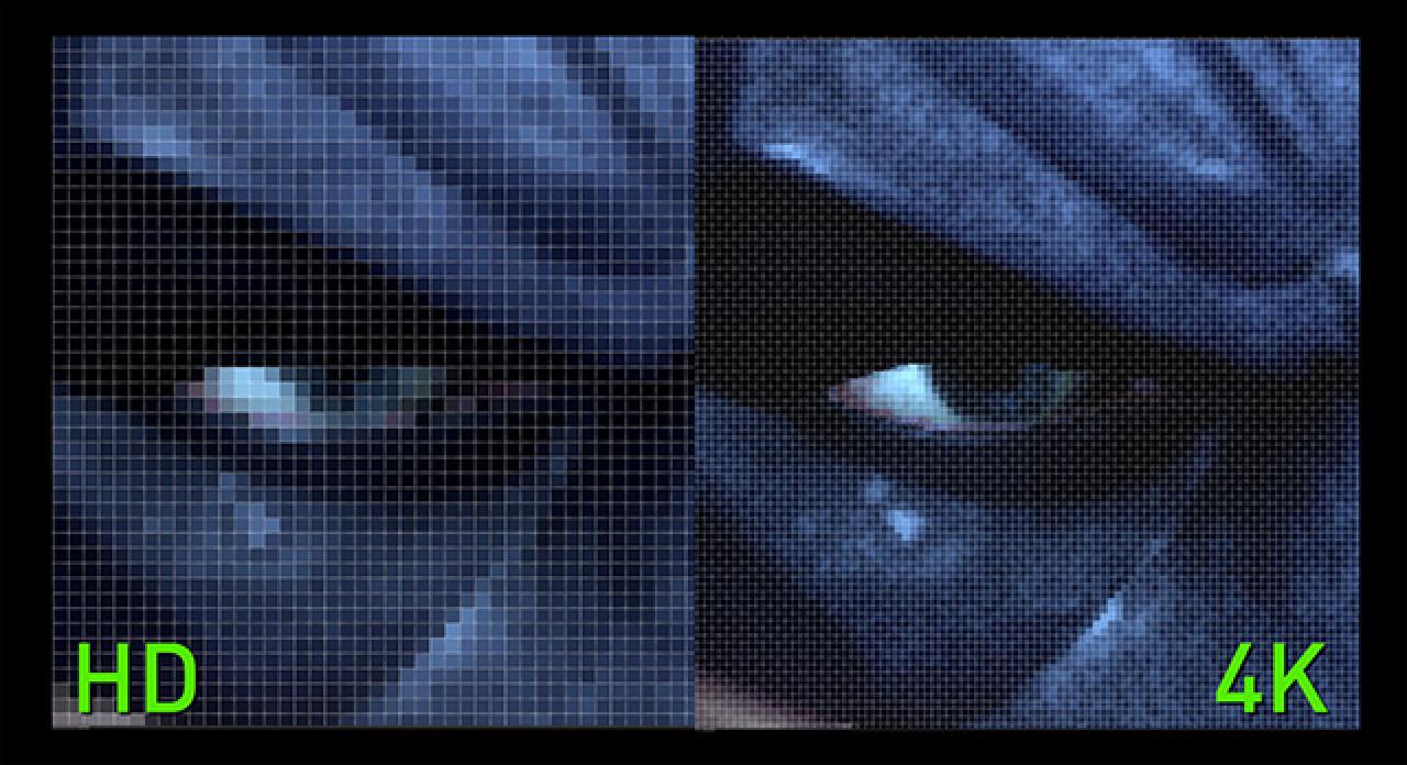 Resultado de imagen para pantallas 4k