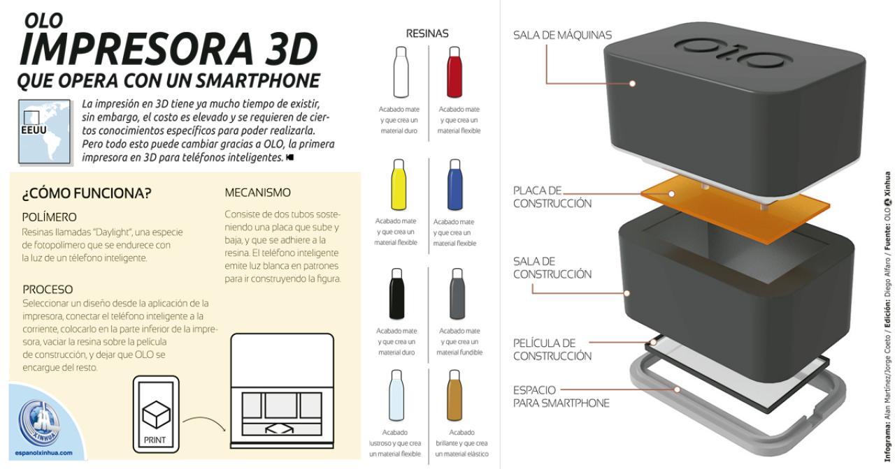 Olo La Primera Impresora 3d Exclusiva Para Smartphones